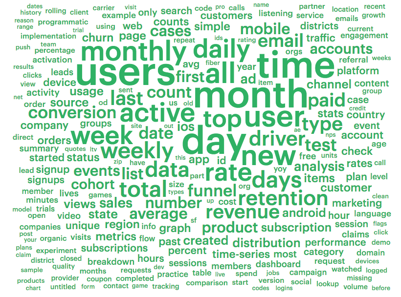 All Reports Word Cloud