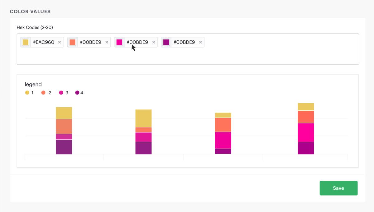 Mode chart tool