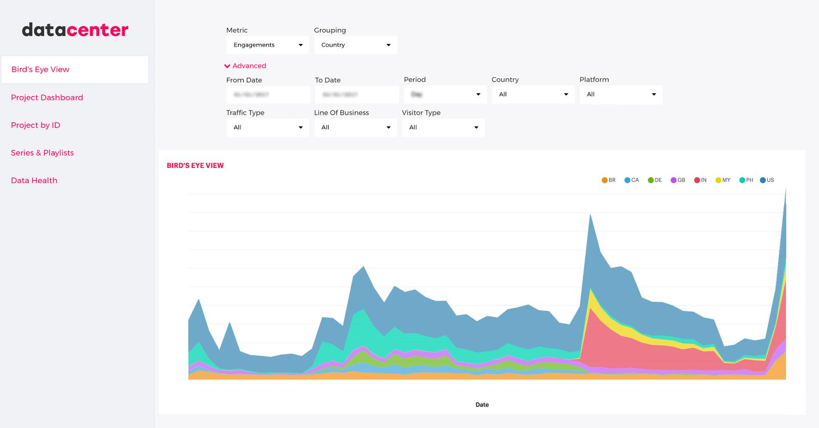 Embedded Mode Report in Eko Interface