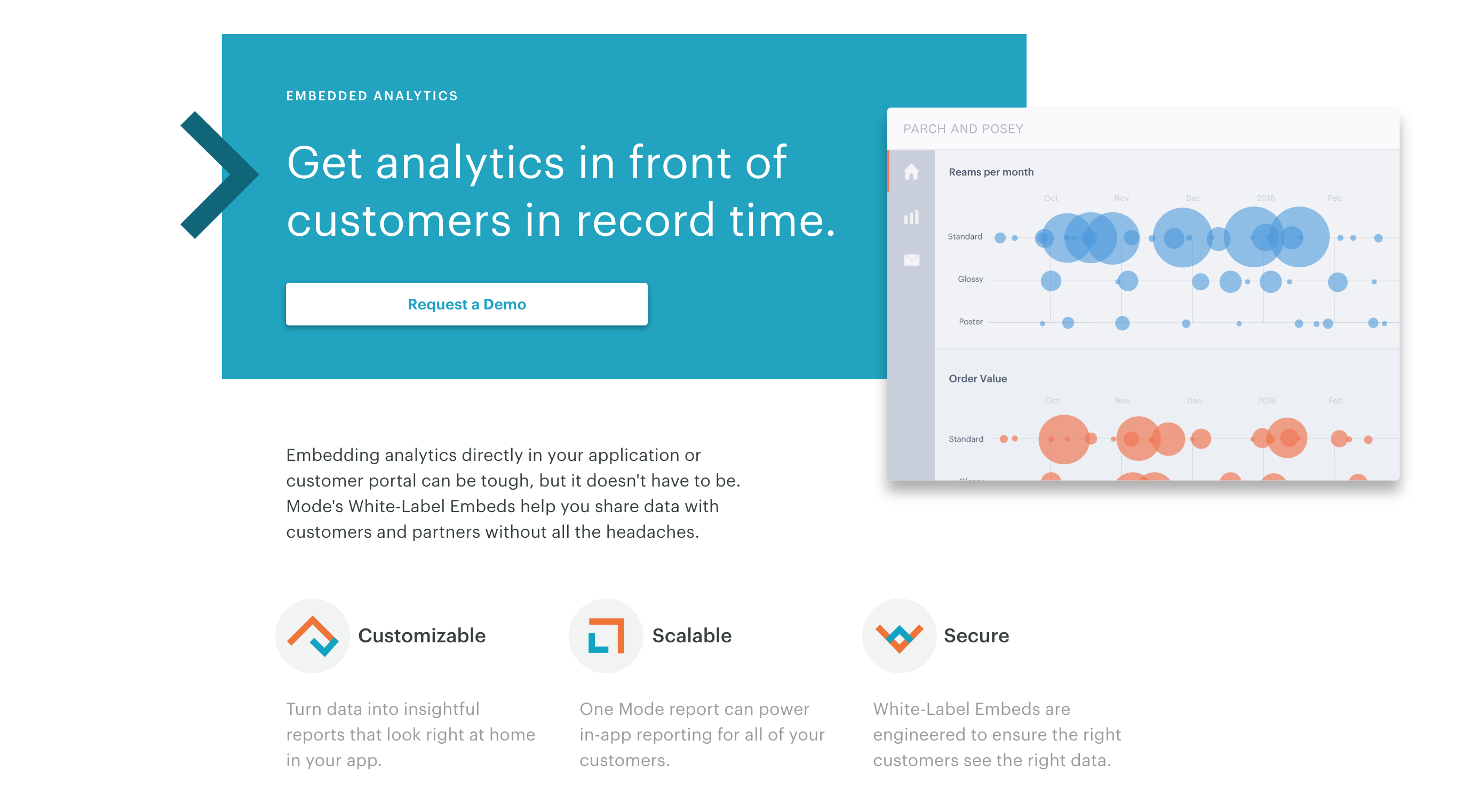 Embedded analytics landing page