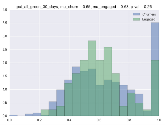 Python matplotlib Plot 2