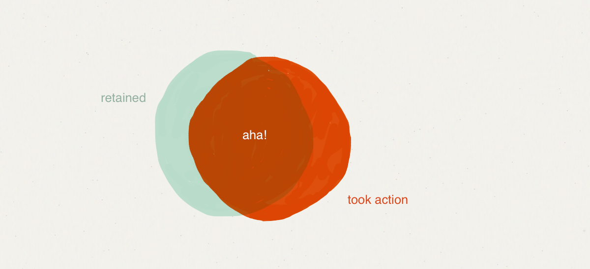 Explaining Retention Venn Diagram 3