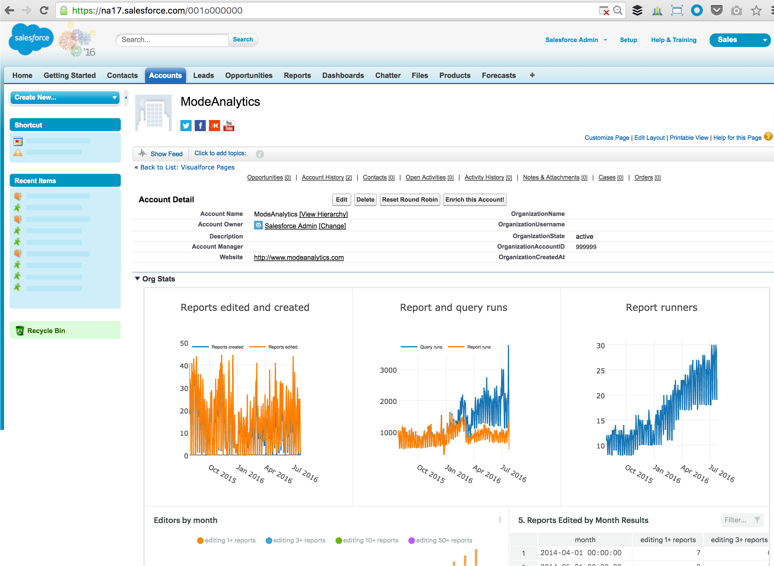Embed Mode Reports in Salesforce
