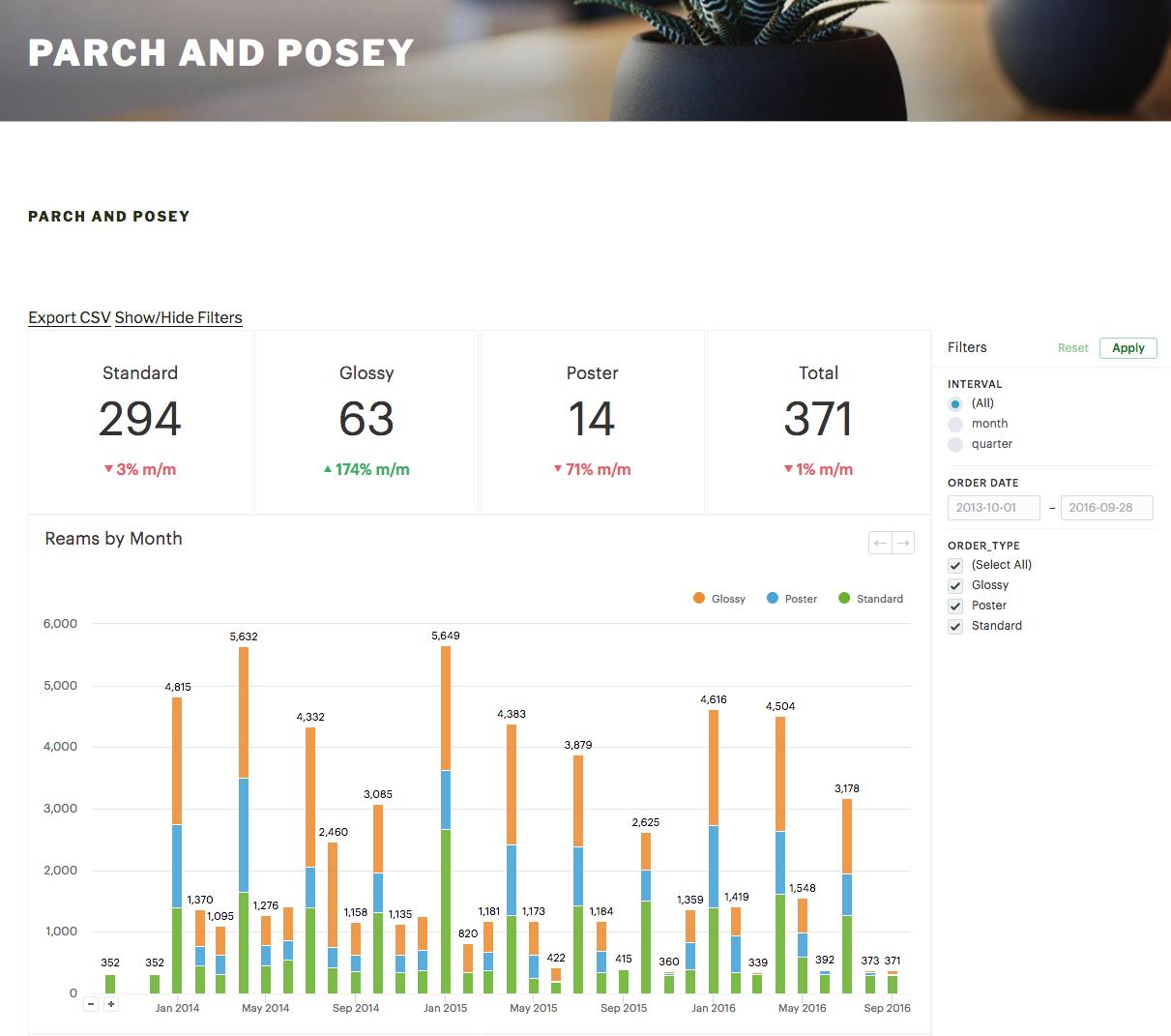 Embed Mode Reports in WordPress