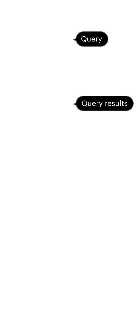 Query results from your database are stored in Helix for fast visual exploration